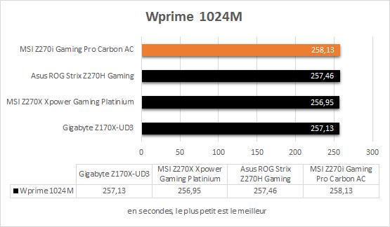 msi_z270i_gaming_pro_carbon_resultats_wprime_1024m