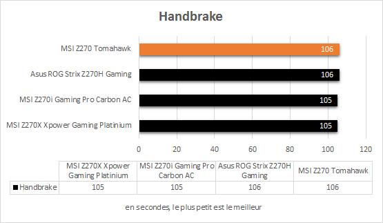 msi_z270_tomahawk_resultats_handbrake
