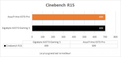 asus_prime_x370_pro_resultats_cinebench_r15