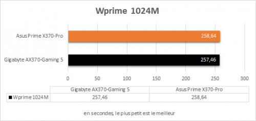 asus_prime_x370_pro_resultats_wprime1024