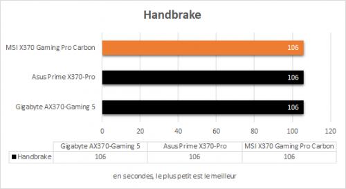 msi_x370_gaming_pro_carbon_resultats_handbrake