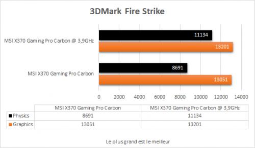 msi_x370_gaming_pro_carbon_resultats_oc_3dmark