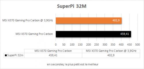 msi_x370_gaming_pro_carbon_resultats_oc_superpi_32m