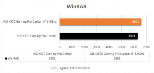 msi_x370_gaming_pro_carbon_resultats_oc_winrar