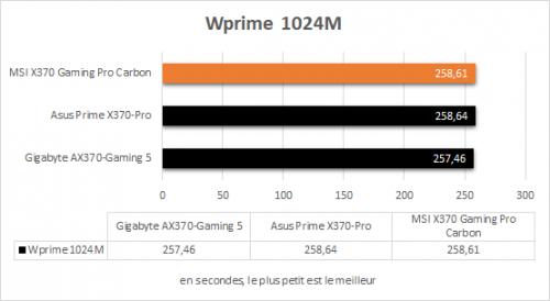 msi_x370_gaming_pro_carbon_resultats_wprime_1024m