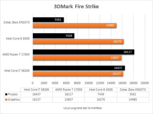 zotac_zbox_magnus_en1070_resultats_3dmark_fire_strike