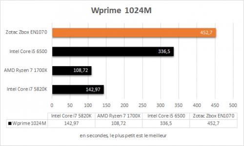 zotac_zbox_magnus_en1070_resultats_wprime_1024m