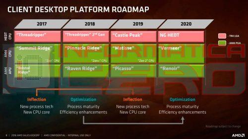 AMD Ryzen, la feuille de route jusqu'en 2020? - Conseil Config