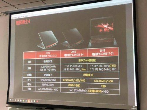 Acer GTX 1650