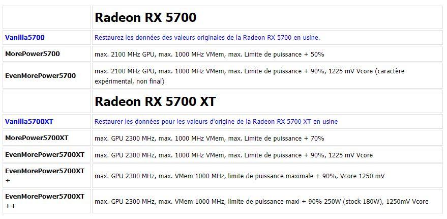 AMD RX 5700 et 5700 XT OC max