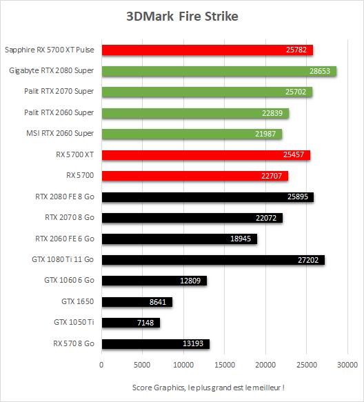 Performance Sapphire Radeon RX 5700 XT Pulse 3DMark Fire Strike
