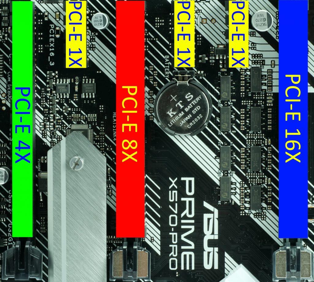 Asus Prime X570 Pro lignes des ports PCI-E