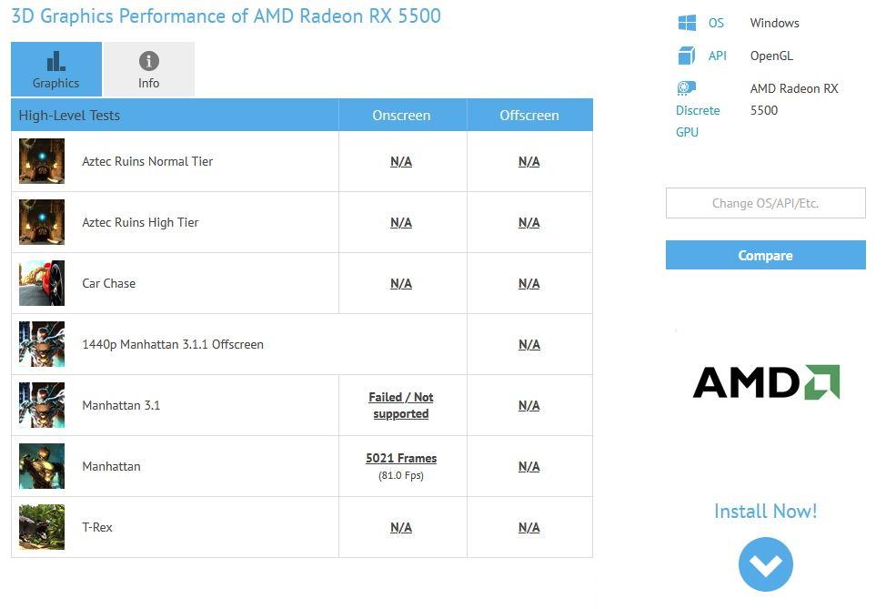 Résultat benchmark GFXBench 5.0 Manhattan AMD Radeon RX 550