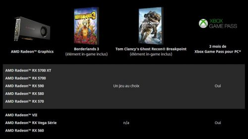 cartes graphiques éligibles bundle AMD raise the game Borderlands 3 et Ghost Recon Breakpoint