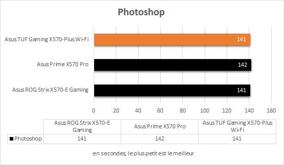 Asus TUF Gaming X570-Plus Wi-Fi Ryzen 5 3600 X Photoshop