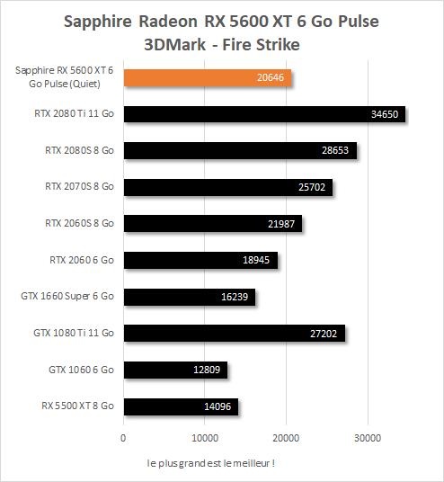 Sapphire Radeon RX  5600 XT Pulse performances 3DMark Fire Strike