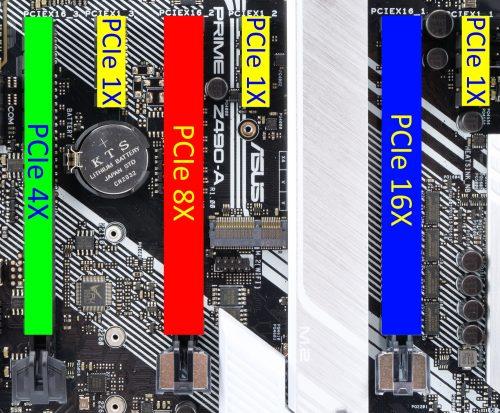 Asus Prime Z490-A slots PCIe cablage