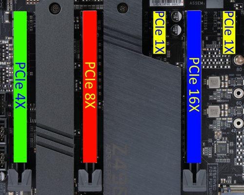 Gigabyte Z490 Aorus Pro AX slots PCIe cablage