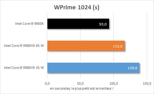 Performance Intel NUC 9 Extreme - Core i9-9980HK - WPrime 1024M