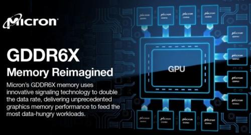 Micro GDDR6X Nvidia RTX 3080 et 3090