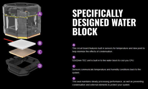 Waterblock à effet Peltier Cooler Master ML360 Sub-Zero