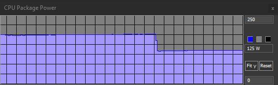 Asus TUF Gaming Z590-Plus WiFi MCE On Aida64