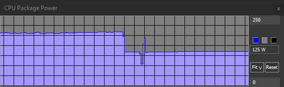Asus TUF Gaming Z590-Plus WiFi Cinebench R23