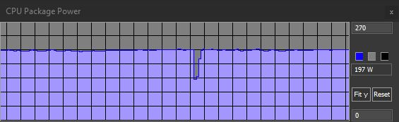 Asus TUF Gaming Z590-Plus WiFi MCE On Cinebench R23