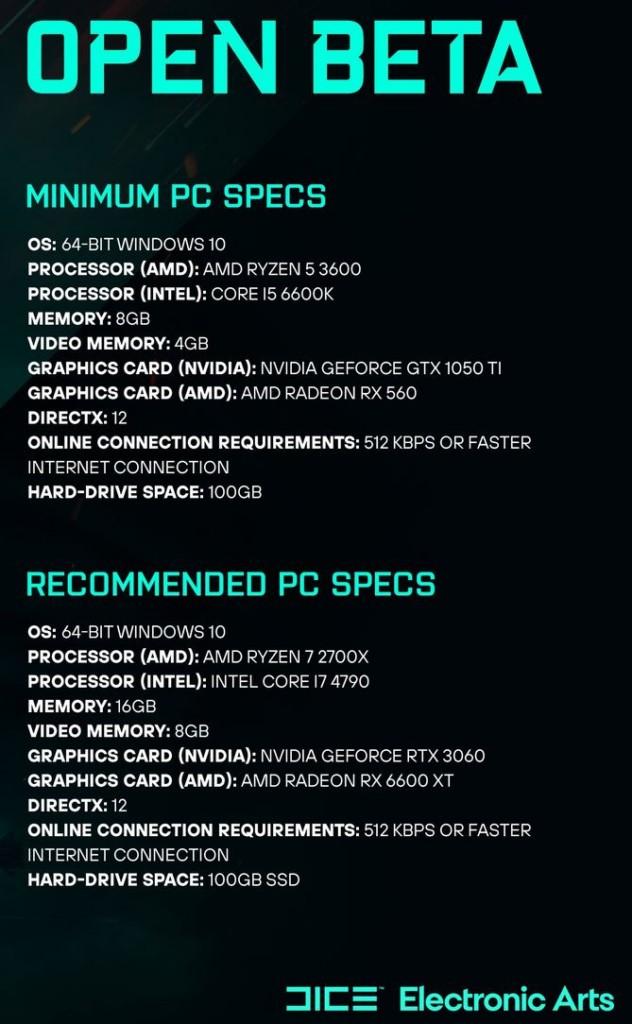Configurations recommandées pour Battlefield 2042